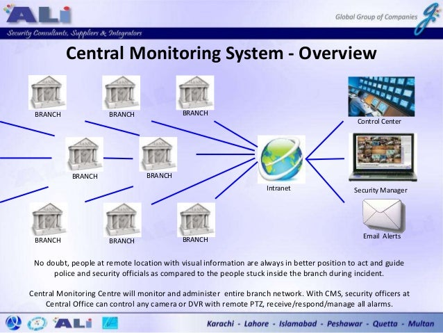 Parallel Recording Amp Central Monitoring