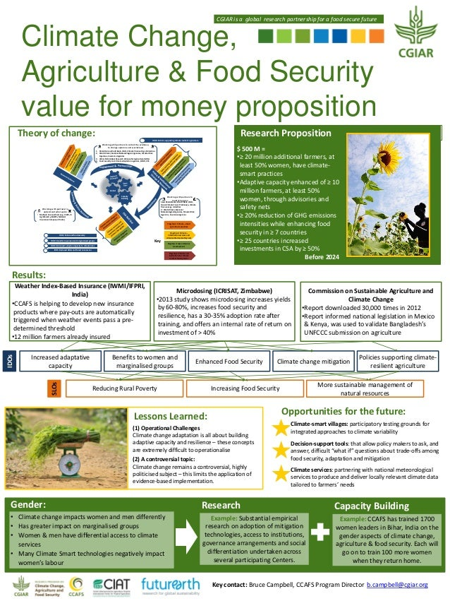 CGIAR Research Program on Climate Change, Agriculture and Food Security (CCAFS), Value for money