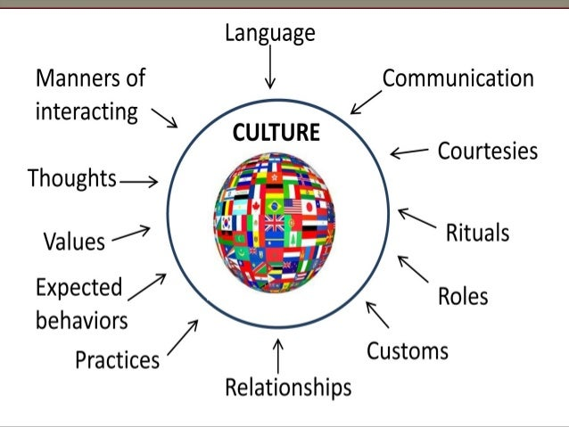 intercultural barriers essay The third barrier to effective intercultural communication is ethnocentrism, or negatively judging aspects of another culture by the standards of one's own  barriers to intercultural.