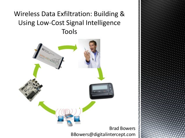 Ccdc 2012 Wireless Data Exfiltration - building and using low cost signal intelligence Tools