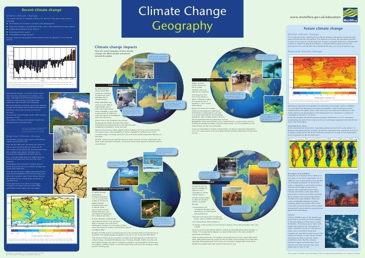 Timeline project on poster etamemibawa climate change poster toneelgroepblik Gallery