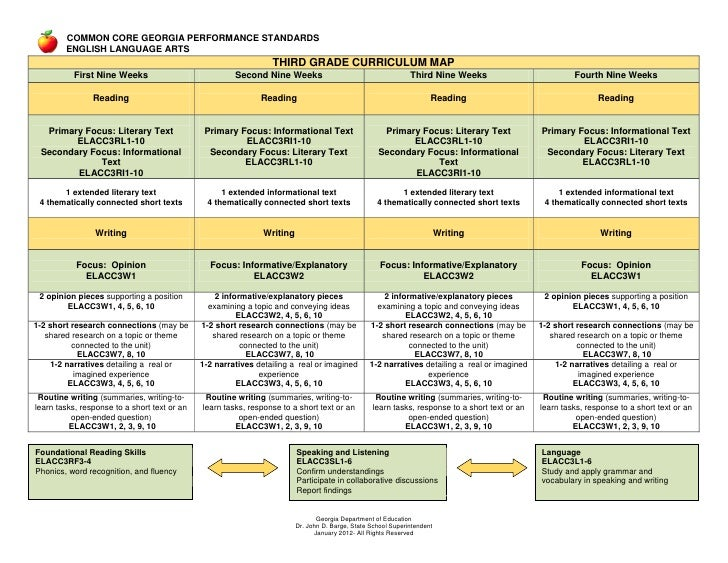 Gr. 3 Curriculum Map