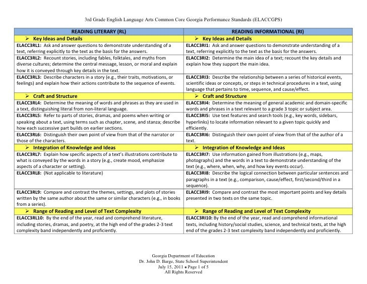 3rd Grade English Language Arts Common Core Georgia Performance Standards (ELACCGPS)                      READING LITERARY...