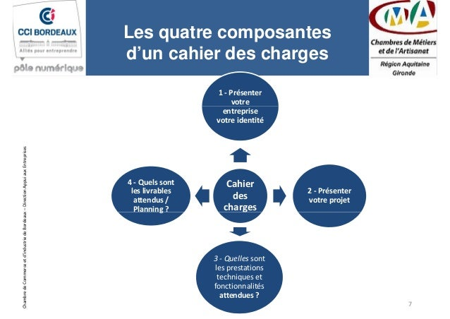 Cahier Des Charges Construction Durable Of Cahier Des Charges