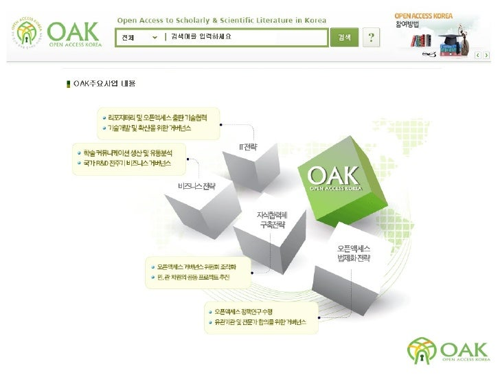 Cck 지식의 공유 발표 20101201 서정욱