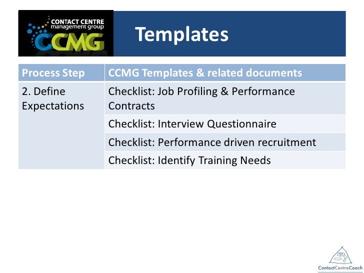 Job Training Checklist Define Checklist Job