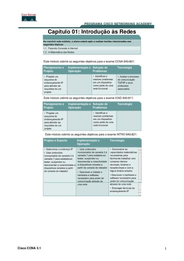 Ccna  -modulo1 conceitos basicos  de redes