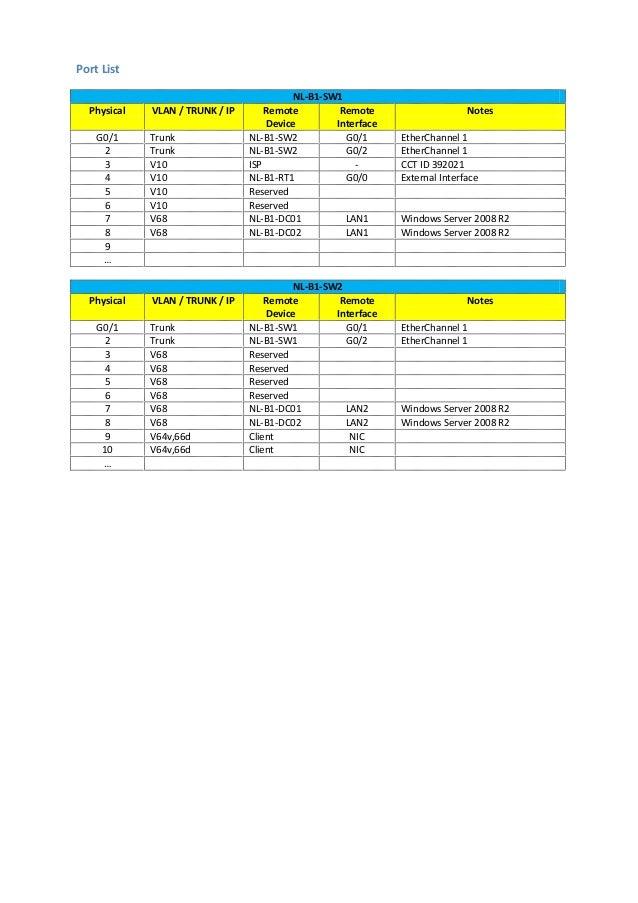 ccna notes in urdu language