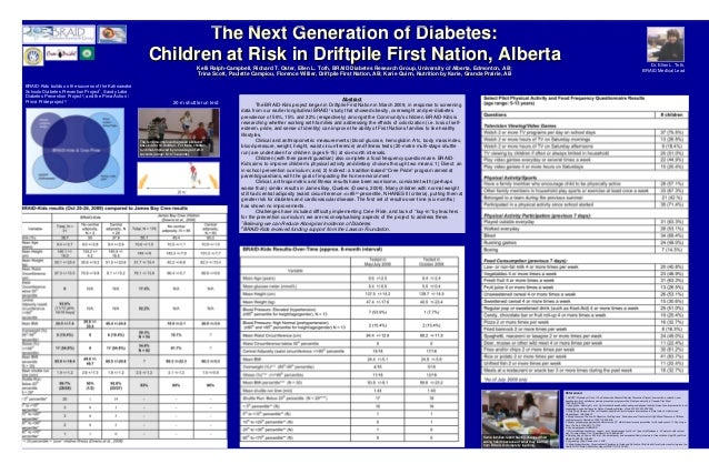 The Next Generation of Diabetes: Children at Risk in Driftpile First Nation, Alberta