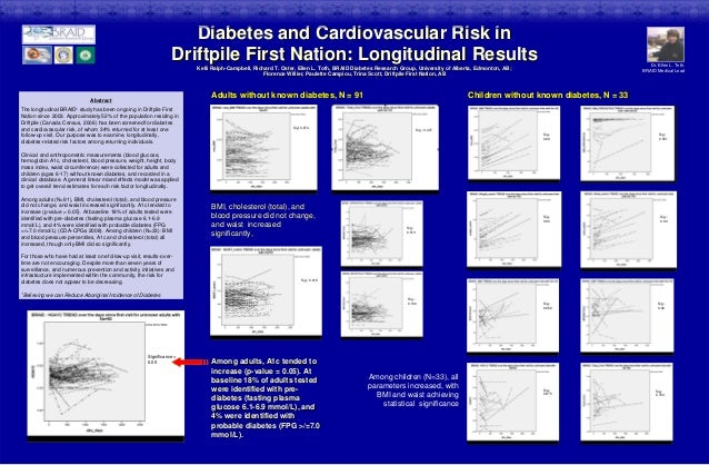 Diabetes and Cardiovascular Risk in Driftpile First Nation: Longitudinal Results