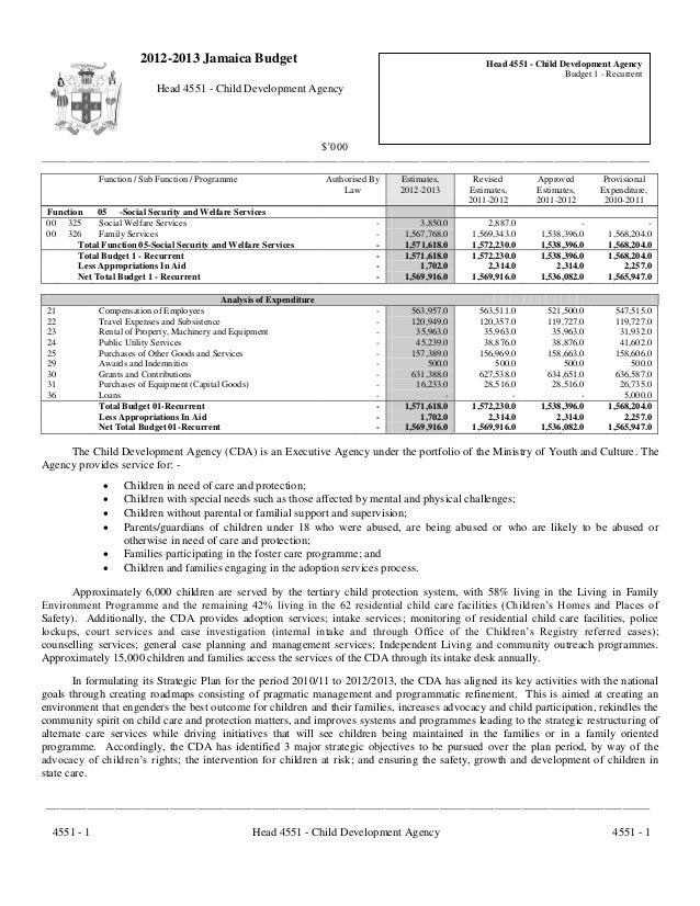 Cda budget 2012 2013 (2)