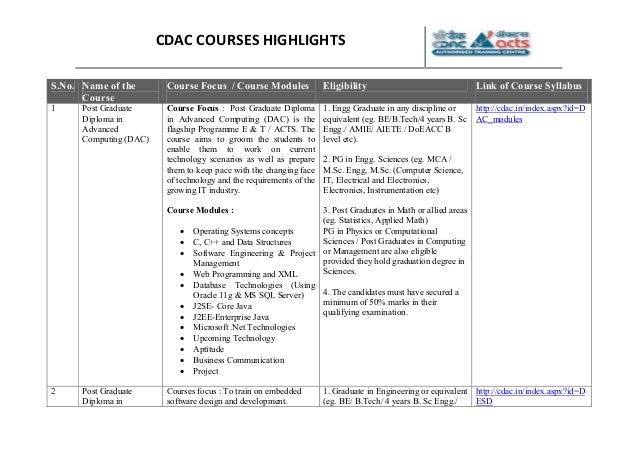 Cdac courses highlights