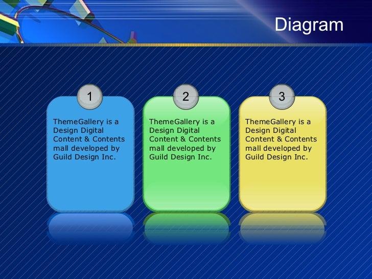 model template presentation powerpoint