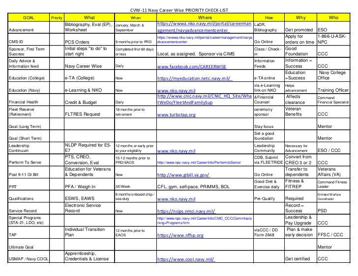 Financial planning worksheet navy 2014