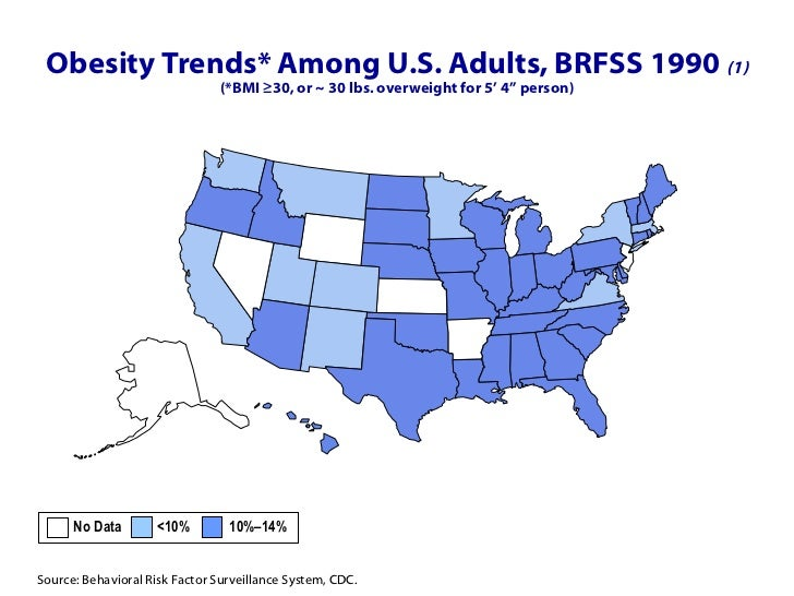 "Obesity Trends* Among U.S. Adults, BRFSS 1990  (1) (*BMI ≥30, or ~ 30 lbs. overweight for 5' 4"" person) No Data  <10%  10%..."