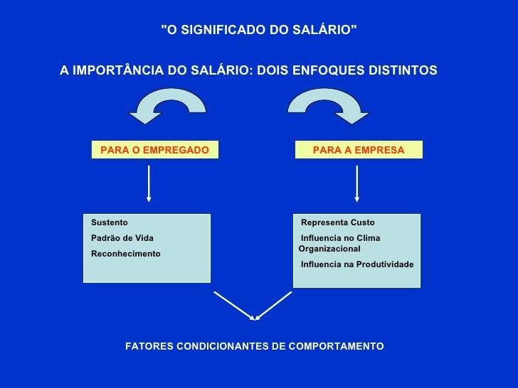 """""""O SIGNIFICADO DO SALÁRIO"""" A IMPORTÂNCIA DO SALÁRIO: DOIS ENFOQUES DISTINTOS PARA O EMPREGADO PARA A EMPRESA Sus..."""