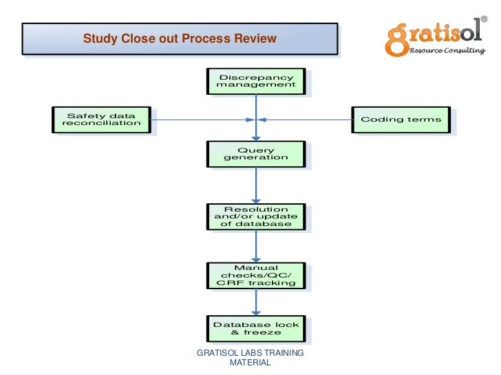 a critique of traditional data reporting techniques Structure of a data analysis report a data analysis report is somewhat different from other types of professional •traditional – data – methods.
