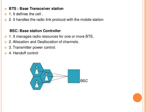 Base Transceiver Station Ppt Bts Base Transceiver Station