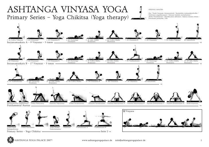 Yoga What Is Ashtanga Yoga