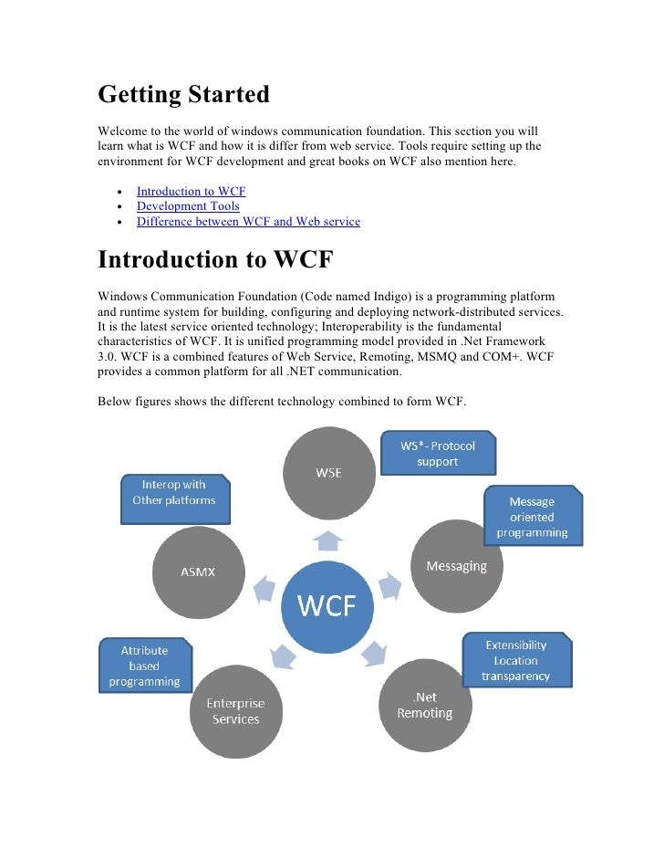 Getting Started Welcome to the world of windows communication foundation. This section you will learn what is WCF and how ...