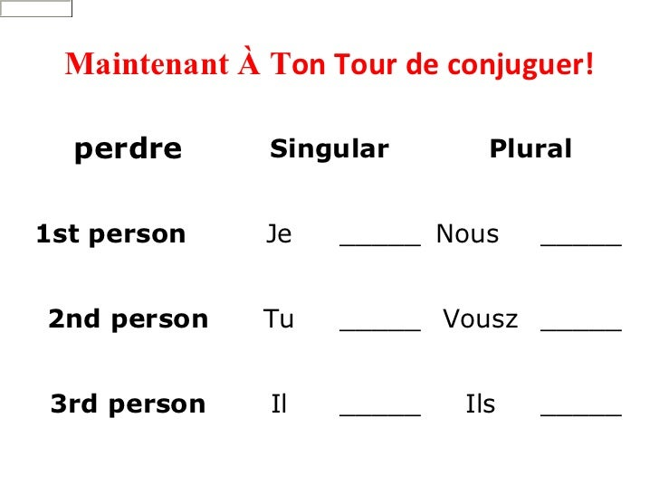 French Present Tense Verb Endings Present Tense Verbs Powerpoint