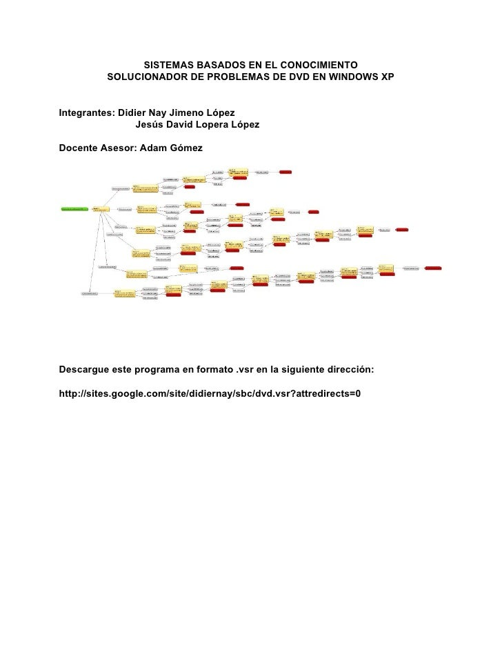 SISTEMAS BASADOS EN EL CONOCIMIENTO           SOLUCIONADOR DE PROBLEMAS DE DVD EN WINDOWS XP   Integrantes: Didier Nay Jim...