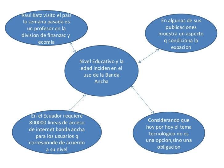 Nivel Educativo y la edad inciden en el uso de la Banda Ancha Raul Katz visito el pais la semana pasada es un profesor en ...