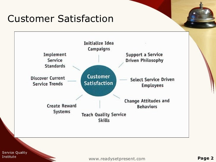 Customer service powerpoint ppt content modern sample for Client service plan template