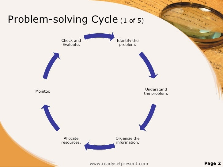 an analysis of the seven steps of problem solving cycle Mckinsey's 7 steps of problem solving is the best and most recognized method to analytically solve complex business problems it is here explained by a.