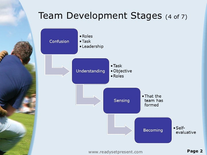team working and leadership essay Find Another Essay On Team Leadership