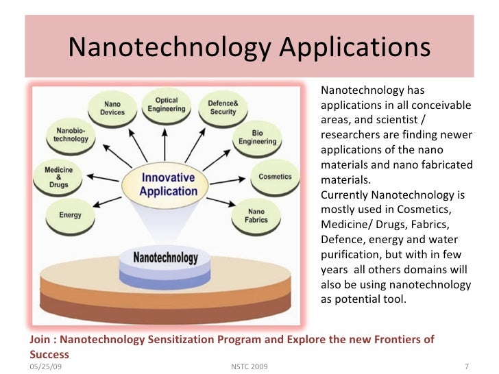 nanotechnology applications Latest nanotechnology for maximum efficiency of  photovoltaic systems solutions and nanotechnology  applications to extend.
