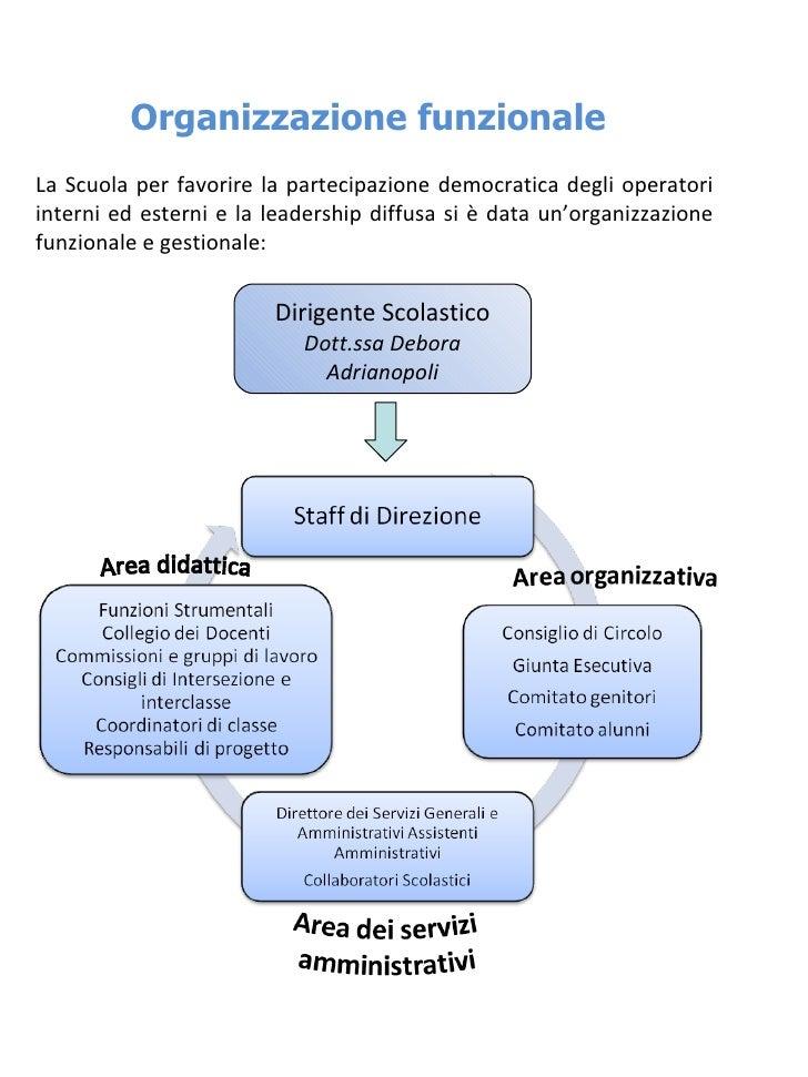 Organizzazione funzionale La Scuola per favorire la partecipazione democratica degli operatori interni ed esterni e la lea...