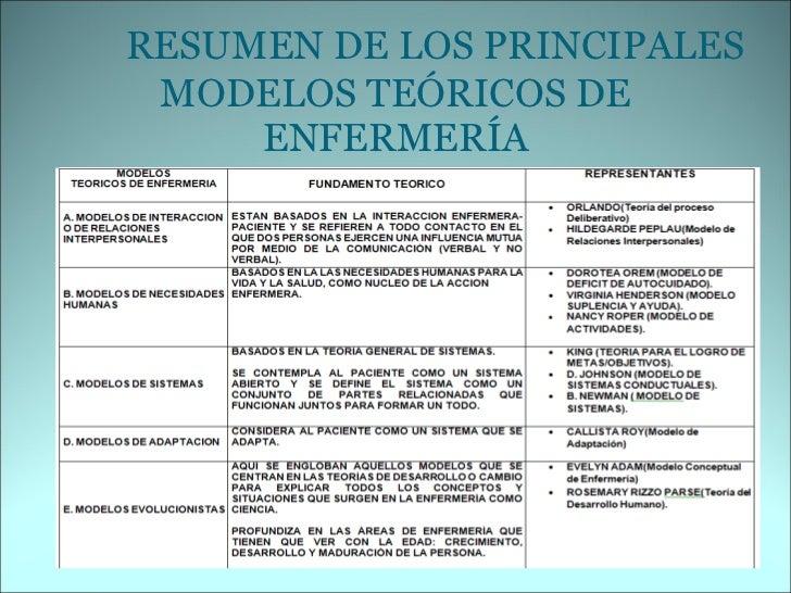 INTRODUCCION A LOS MODELOS Y TEORIAS EN ENFERMERIA