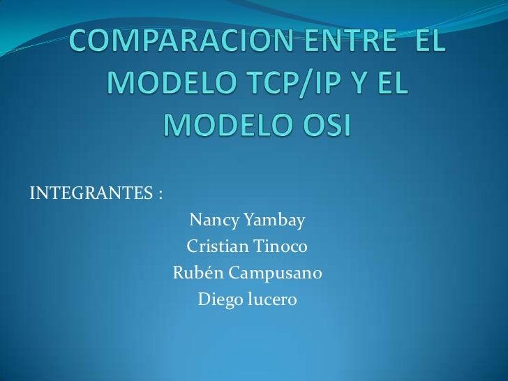 INTEGRANTES :                   Nancy Yambay                  Cristian Tinoco                 Rubén Campusano             ...