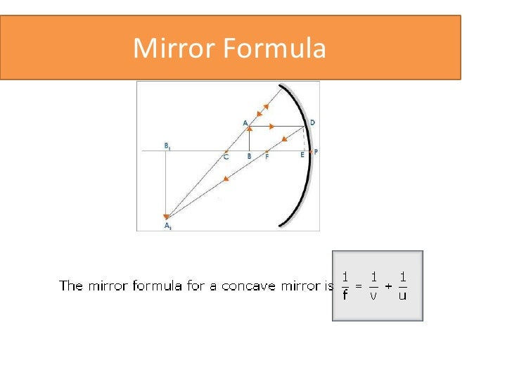 Ray optics formulaes for Mirror formula