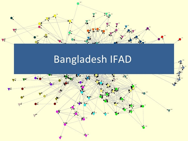 Organisational Network Analysis of the IFAD Bangladesh Country Programme, by Patti Anklam