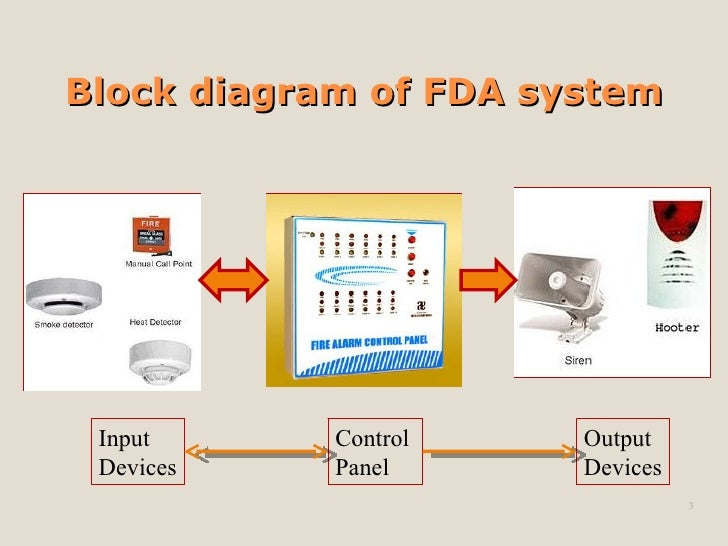 fire alarm system block diagram  fire  get free image