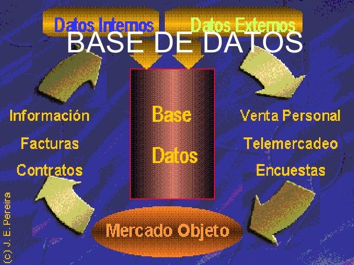 . BASE DE DATOS