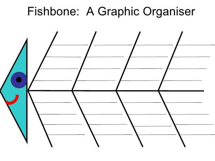 examples of graphic organisers Mean Fish Skeleton Logo Fish Skeleton Tattoos