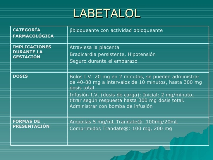 misoprostol in labor and delivery