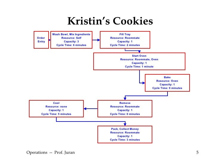 kristen s cookie case