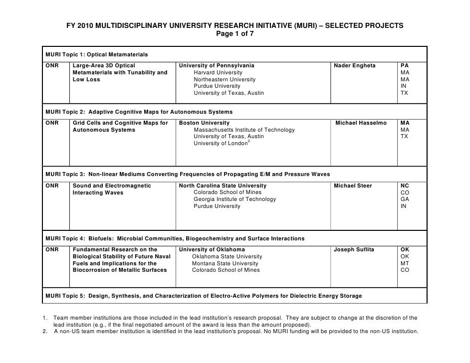 FY 2010 MULTIDISCIPLINARY UNIVERSITY RESEARCH INITIATIVE (MURI) – SELECTED PROJECTS