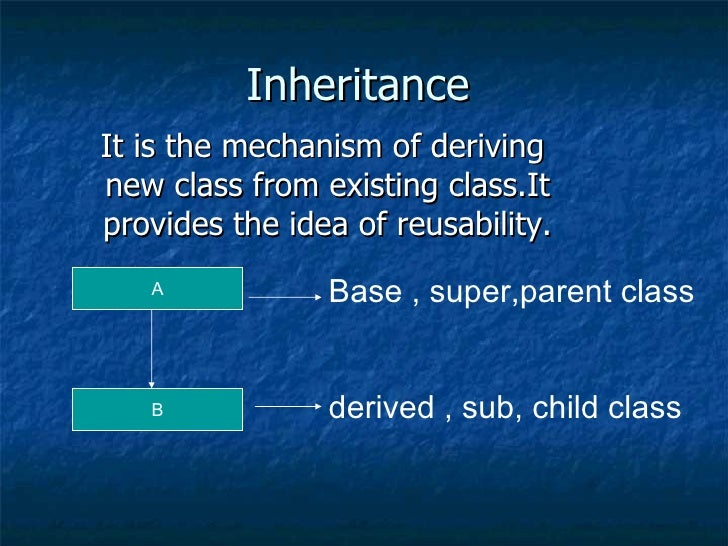 Inheritance It is the mechanism of deriving  new class from existing class.It provides the idea of reusability. A B Base ,...