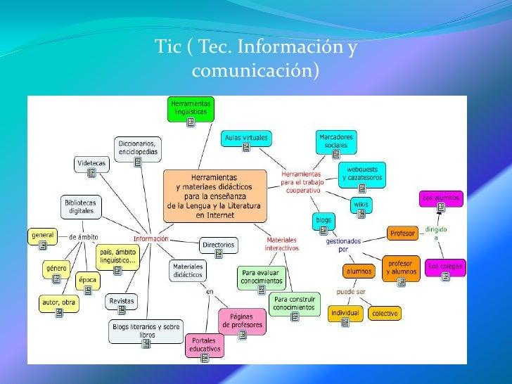 Tic ( Tec. informacion y comunicacion).