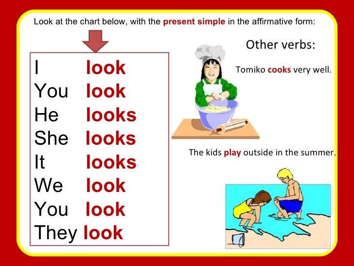 Simple Present Tense Chart Ce l10 - present simple