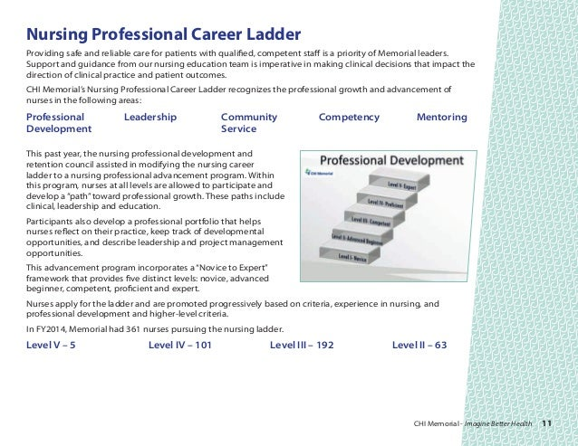 nursing clinical ladder projects 3 professional clinical ladder program new applicant process 1 you must first choose a coacha qualified coach is a designated person from the list of.