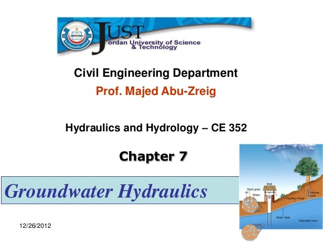 hydro chapter_7_groundwater_by louy Al hami