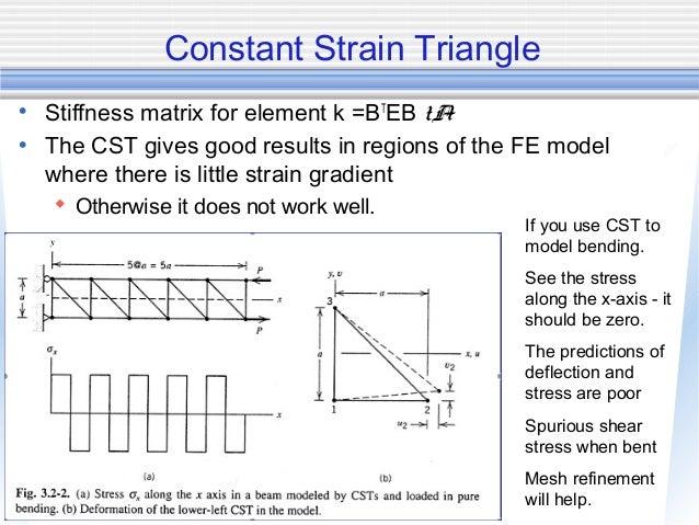 Constant Strain Triangle Example Constant Strain Triangle