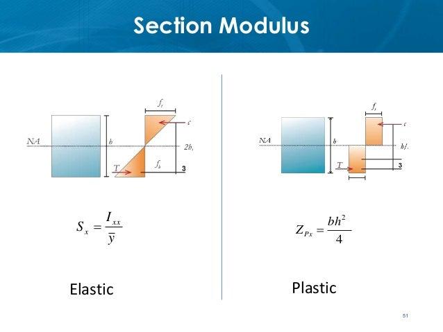 CE72.52 - Lecture 3a - Section Behavior - Flexure