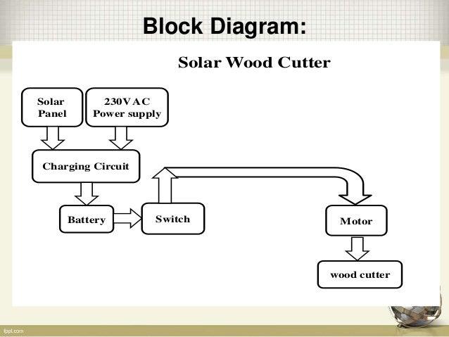 Solar Wood Cutter Final